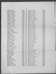 2708 (Choate, William S) › Page 19 - Fold3.com